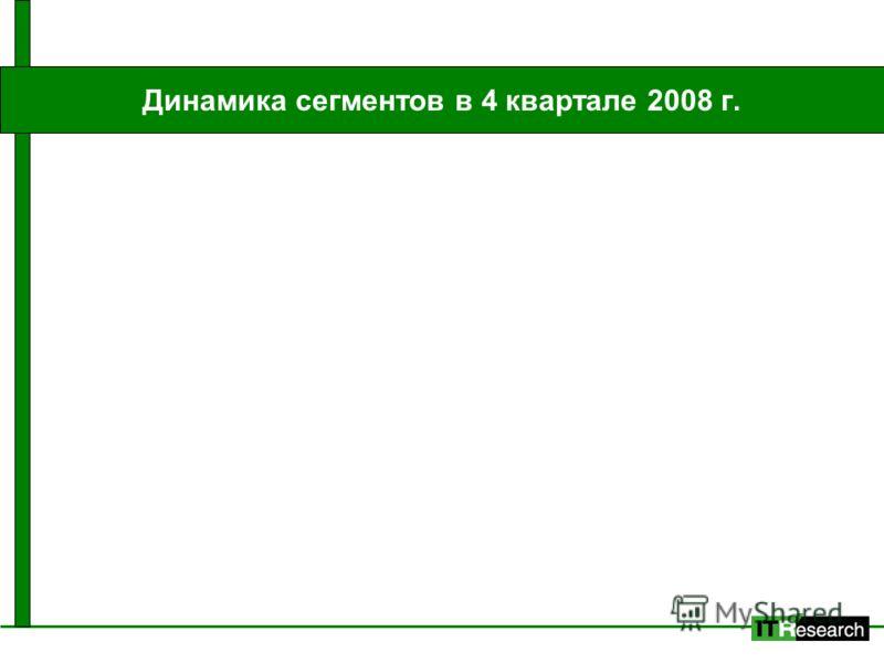Динамика сегментов в 4 квартале 2008 г.