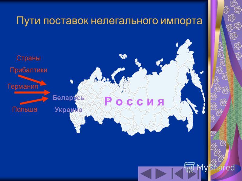 Пути поставок нелегального импорта Германия Польша Р о с с и я Страны Прибалтики Беларусь Украина