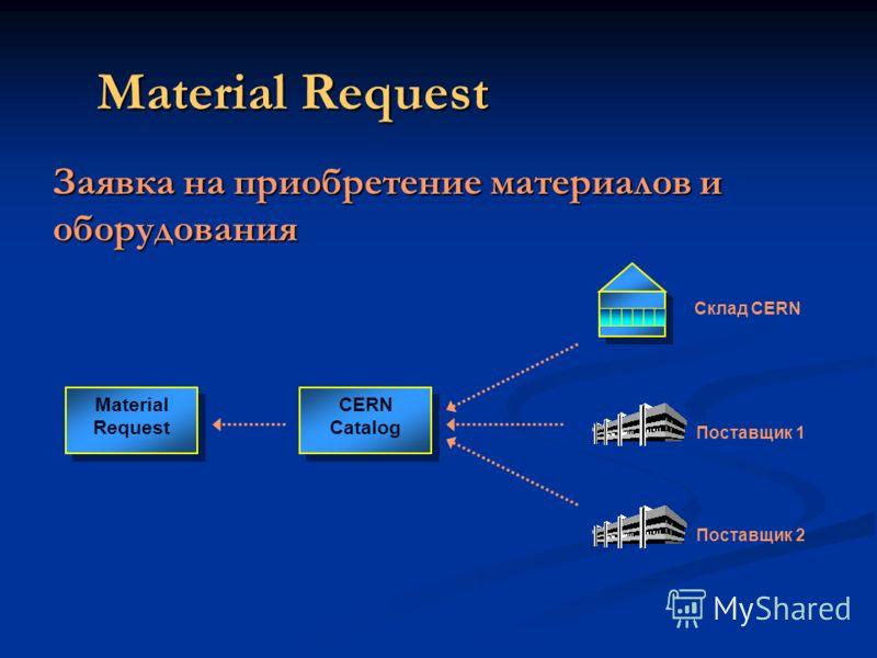 Material Request Material Request Material Request CERN Catalog CERN Catalog Склад CERN Поставщик 1 Поставщик 2 Заявка на приобретение материалов и оборудования