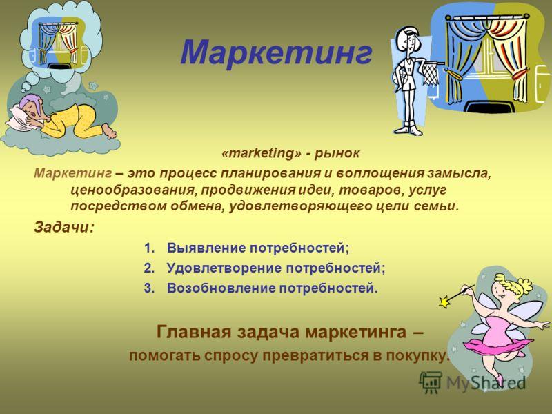 Менеджмент Менеджмент – это вид деятельности по руководству (управлению) людьми, функциями, ресурсами для достижения поставленной цели. Самоменеджмент – это руководство своими действиями для достижения поставленной цели. ОрганизацияПланированиеКонтро