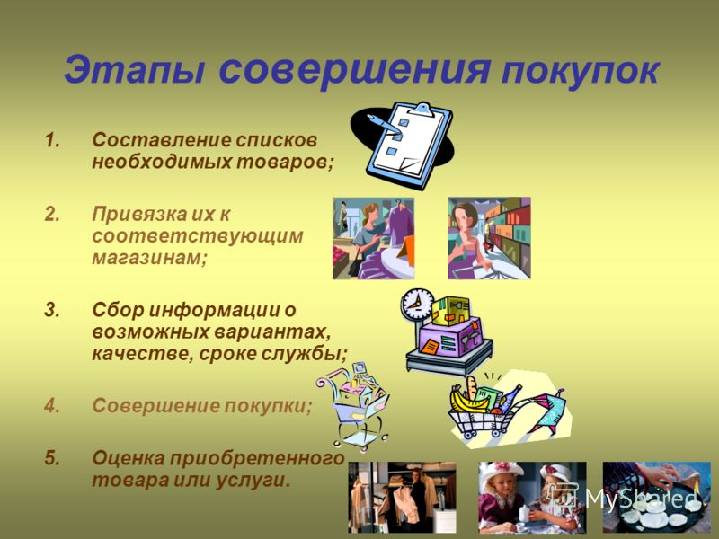 Презентация На Тему Самоменеджмент