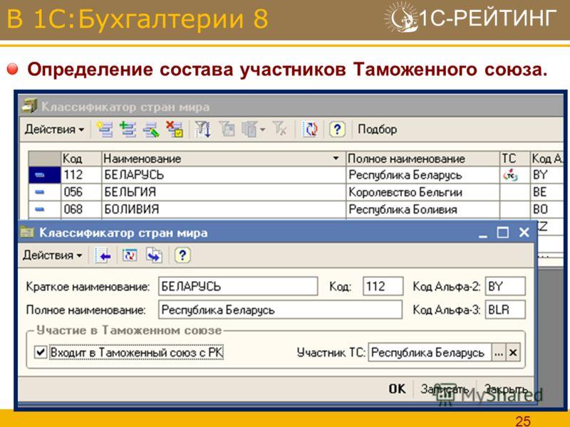 1С-РЕЙТИНГ 25 Определение состава участников Таможенного союза. В 1С:Бухгалтерии 8