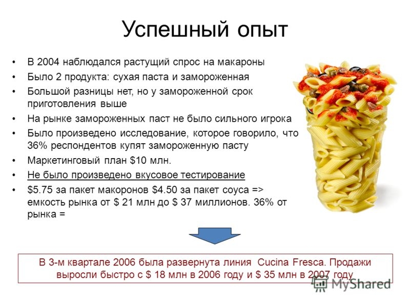 Успешный опыт В 2004 наблюдался растущий спрос на макароны Было 2 продукта: сухая паста и замороженная Большой разницы нет, но у замороженной срок приготовления выше На рынке замороженных паст не было сильного игрока Было произведено исследование, ко