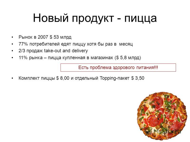 Новый продукт - пицца Рынок в 2007 $ 53 млрд 77% потребителей едят пиццу хотя бы раз в месяц 2/3 продаж takе-out and delivery 11% рынка – пицца купленная в магазинах ($ 5,8 млрд) Комплект пиццы $ 8,00 и отдельный Topping-пакет $ 3,50 Есть проблема зд