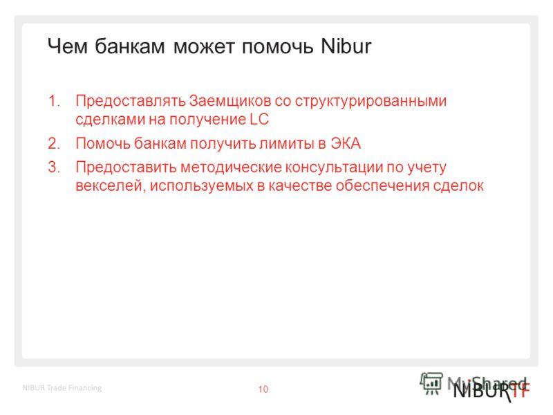 Чем банкам может помочь Nibur 1.Предоставлять Заемщиков со структурированными сделками на получение LC 2.Помочь банкам получить лимиты в ЭКА 3.Предоставить методические консультации по учету векселей, используемых в качестве обеспечения сделок 10