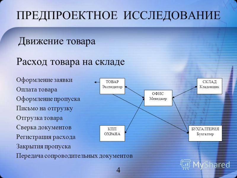 Презентация на тему Дипломная работа Исполнитель Пирогов Юрий  4 ПРЕДПРОЕКТНОЕ ИССЛЕДОВАНИЕ
