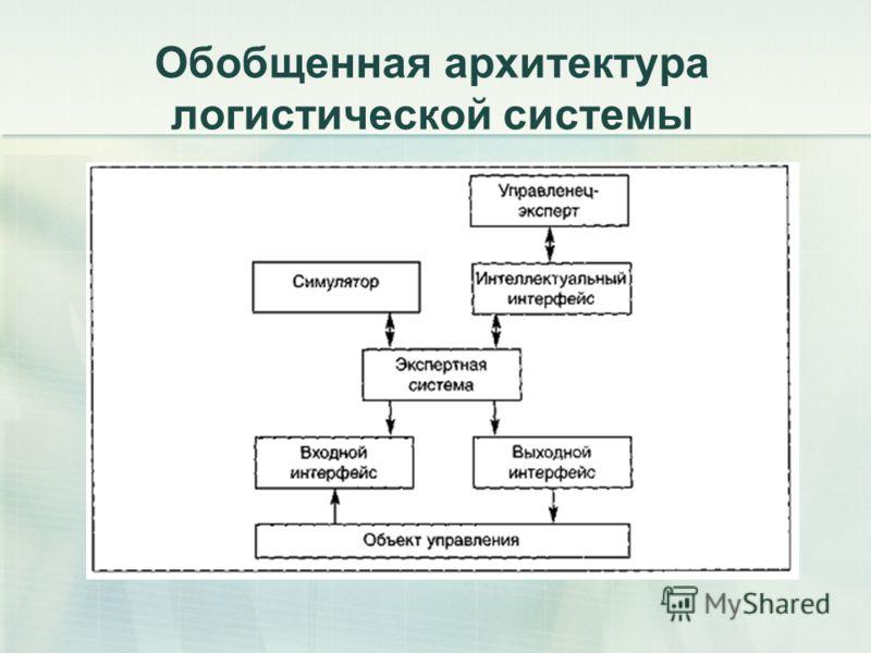 Обобщенная архитектура логистической системы
