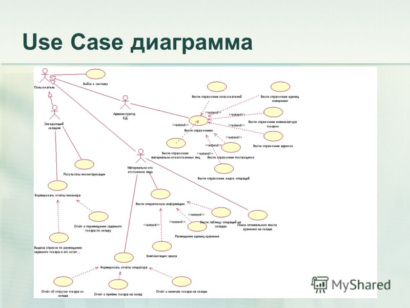 Use Case диаграмма