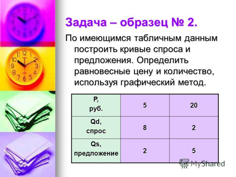 Задача – образец 2. По имеющимся табличным данным построить кривые спроса и предложения. Определить равновесные цену и количество, используя графический метод. Р,руб. 520 Qd, спрос 82 Qs, предложение 25