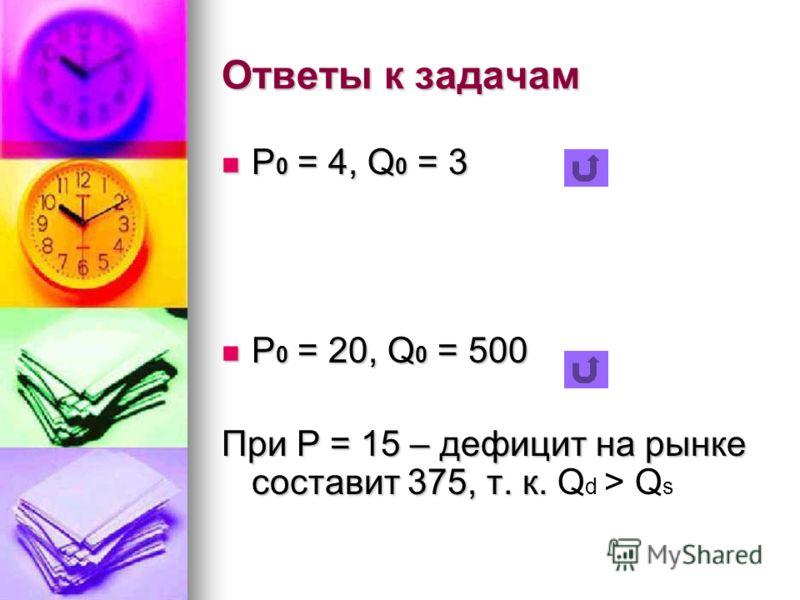 Ответы к задачам Р 0 = 4, Q 0 = 3 Р 0 = 4, Q 0 = 3 Р 0 = 20, Q 0 = 500 Р 0 = 20, Q 0 = 500 При Р = 15 – дефицит на рынке составит 375, т. к. При Р = 15 – дефицит на рынке составит 375, т. к. Q d > Q s