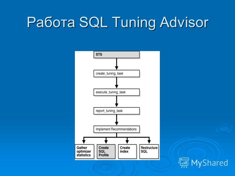 Работа SQL Tuning Advisor