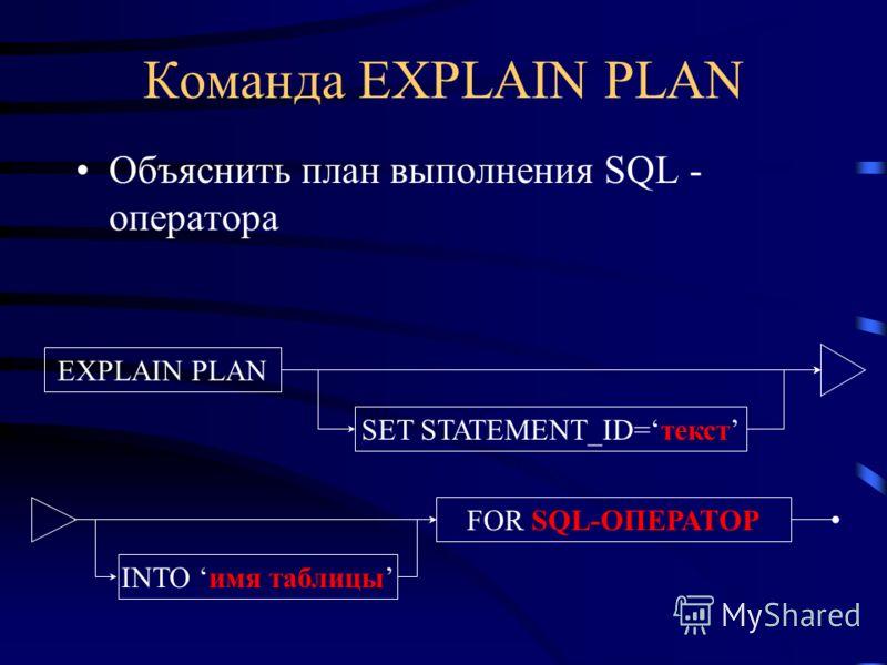 Команда EXPLAIN PLAN Объяснить план выполнения SQL - оператора EXPLAIN PLAN INTO имя таблицы SET STATEMENT_ID=текст FOR SQL-ОПЕРАТОР