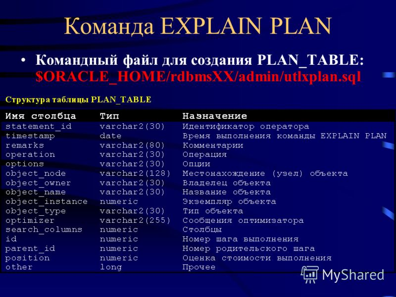 Команда EXPLAIN PLAN Командный файл для создания PLAN_TABLE: $ORACLE_HOME/rdbmsXX/admin/utlxplan.sql