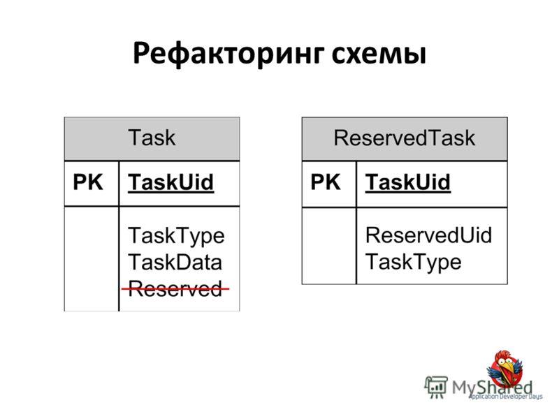 Рефакторинг схемы