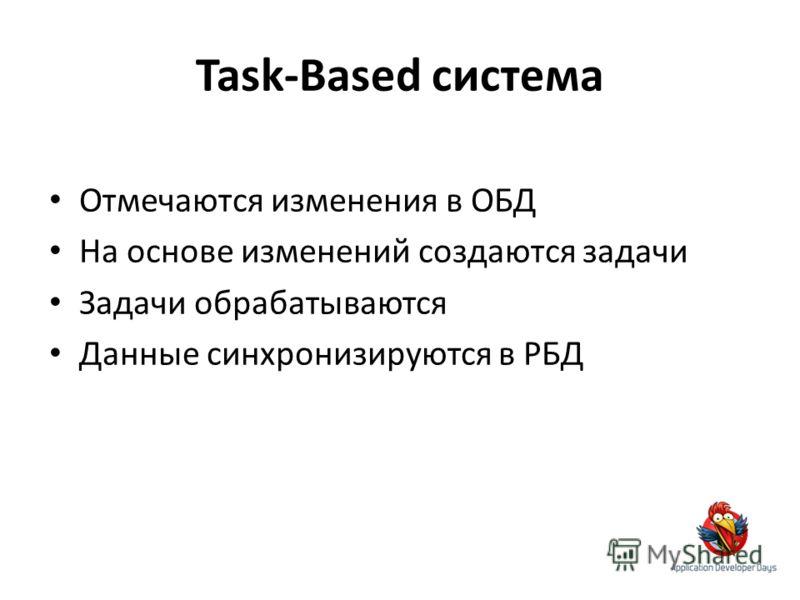 Task-Based система Отмечаются изменения в ОБД На основе изменений создаются задачи Задачи обрабатываются Данные синхронизируются в РБД