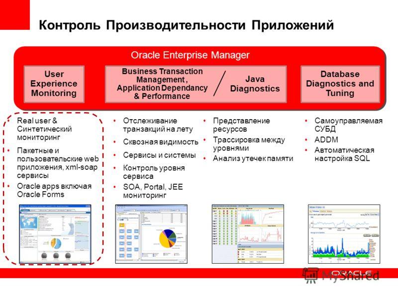 User Experience Monitoring Real user & Синтетический мониторинг Пакетные и пользовательские web приложения, xml-soap сервисы Oracle apps включая Oracle Forms Отслеживание транзакций на лету Сквозная видимость Сервисы и системы Контроль уровня сервиса
