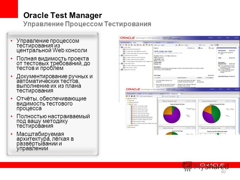 Oracle Test Manager Управление Процессом Тестирования Управление процессом тестирования из центральной Web консоли Полная видимость проекта от тестовых требований, до тестов и проблем Документирование ручных и автоматических тестов, выполнение их из