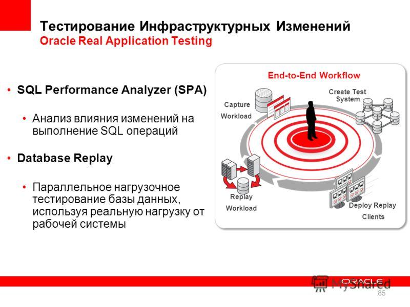 Тестирование Инфраструктурных Изменений Oracle Real Application Testing SQL Performance Analyzer (SPA) Анализ влияния изменений на выполнение SQL операций Database Replay Параллельное нагрузочное тестирование базы данных, используя реальную нагрузку