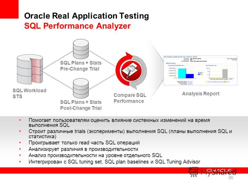Помогает пользователям оценить влияние системных изменений на время выполнения SQL Строит различные trials (эксперименты) выполнения SQL (планы выполнения SQL и статистика) Проигрывает только read часть SQL операций Анализирует различия в производите