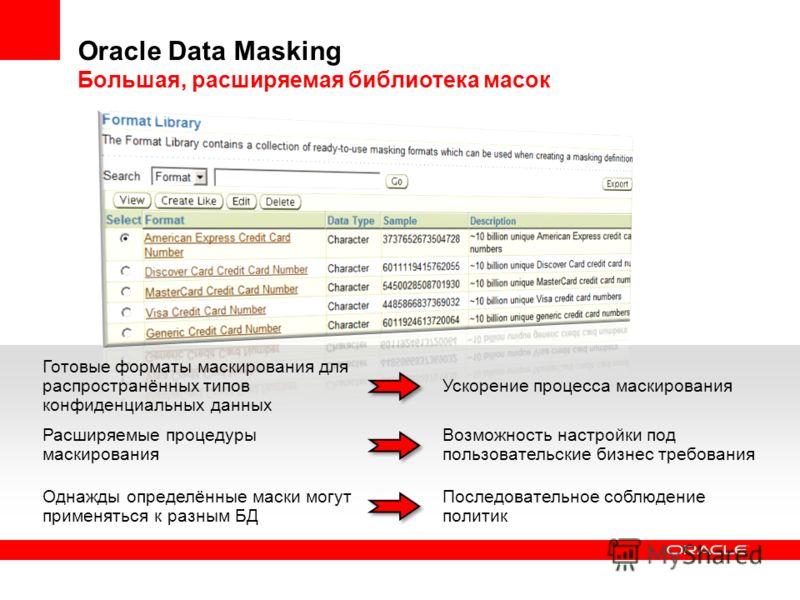 Oracle Data Masking Большая, расширяемая библиотека масок Последовательное соблюдение политик Однажды определённые маски могут применяться к разным БД Ускорение процесса маскирования Готовые форматы маскирования для распространённых типов конфиденциа