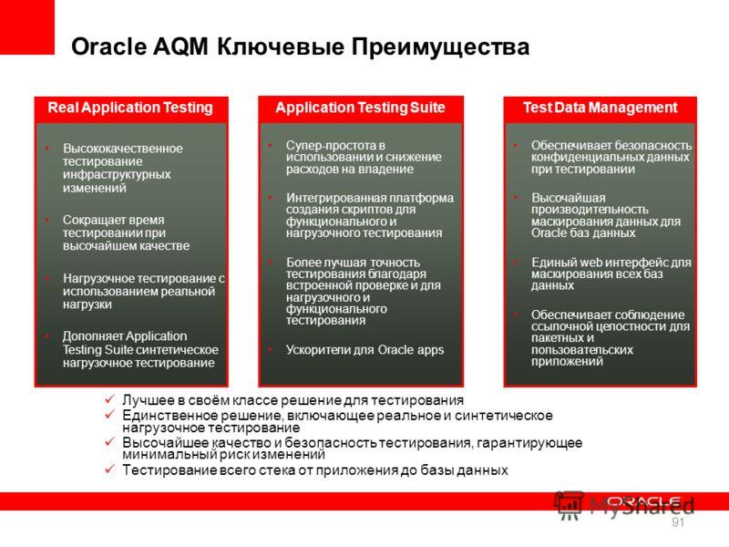 Oracle AQM Ключевые Преимущества Лучшее в своём классе решение для тестирования Единственное решение, включающее реальное и синтетическое нагрузочное тестирование Высочайшее качество и безопасность тестирования, гарантирующее минимальный риск изменен