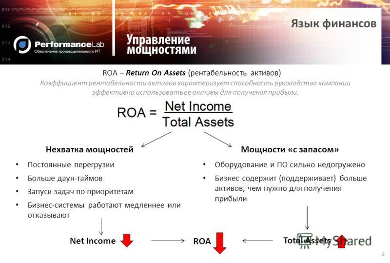 4 Язык финансов ROA – Return On Assets (рентабельность активов) Нехватка мощностейМощности «с запасом» Постоянные перегрузки Больше даун-таймов Запуск задач по приоритетам Бизнес-системы работают медленнее или отказывают Оборудование и ПО сильно недо