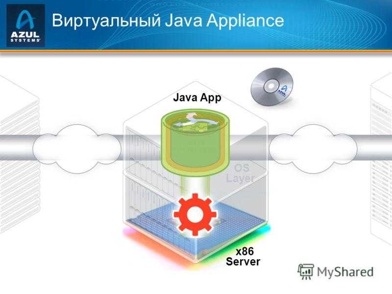 Java Virtualization Java App OS Layer x86 Server Виртуальный Java Appliance
