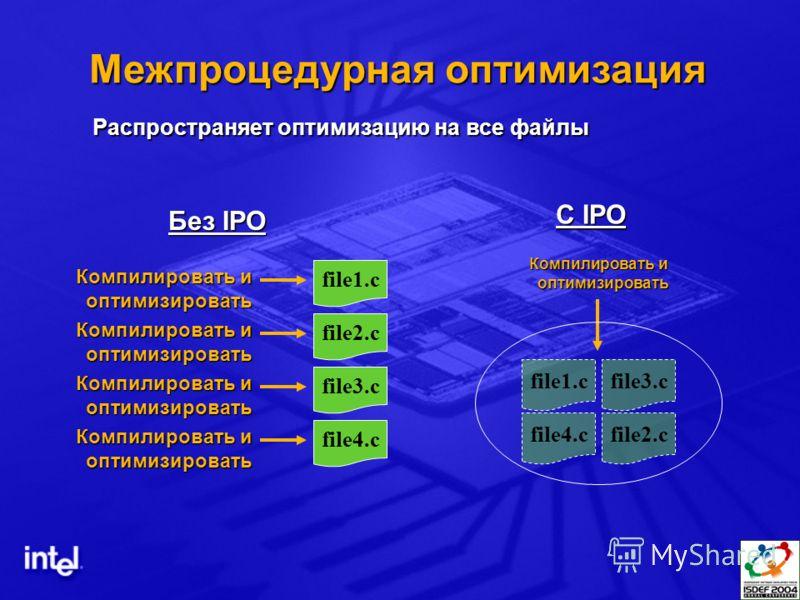 Распространяет оптимизацию на все файлы Компилировать и оптимизировать file1.c file2.c file3.c file4.c Без IPO Компилировать и оптимизировать file1.c file4.cfile2.c file3.c С IPO Межпроцедурная оптимизация