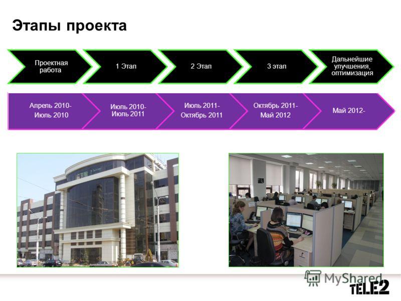 Этапы создания и развития ОЦО Теlе2 / Stage of SSC Tele 2 launching and development Апрель 2010- Июль 2010 Июль 2010- Июль 2011 Июль 2011- Октябрь 2011 Октябрь 2011- Май 2012 Май 2012- Проектная работа 1 Этап2 Этап3 этап Дальнейшие улучшения, оптимиз