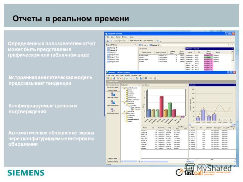 Определенный пользователем отчет может быть представлен в графическом или табличном виде Отчеты в реальном времени Автоматическое обновление экрана через конфигурируемые интервалы обновления Встроенная аналитическая модель предсказывает тенденции Кон