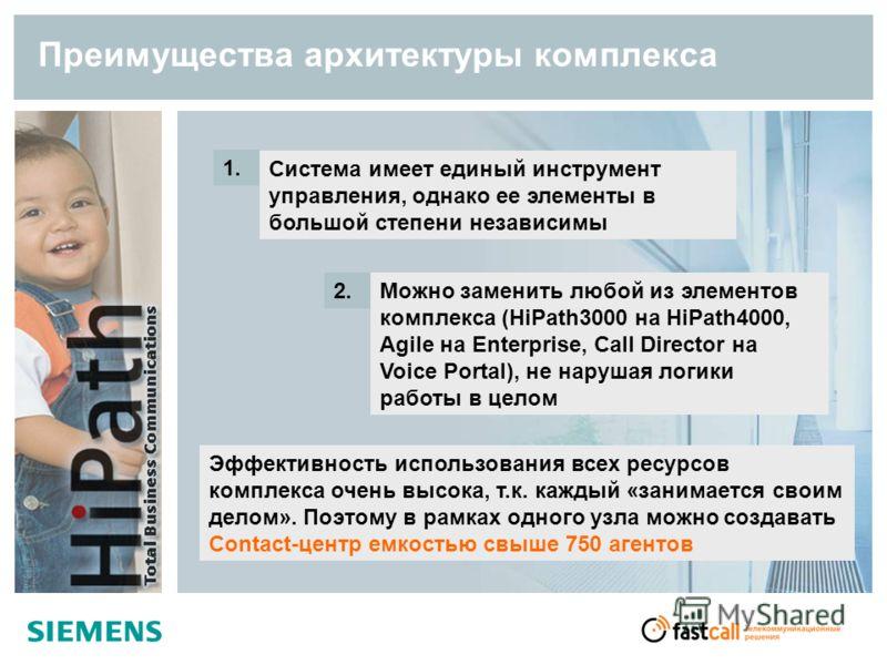 Преимущества архитектуры комплекса Система имеет единый инструмент управления, однако ее элементы в большой степени независимы 1. Можно заменить любой из элементов комплекса (HiPath3000 на HiPath4000, Agile на Enterprise, Call Director на Voice Porta