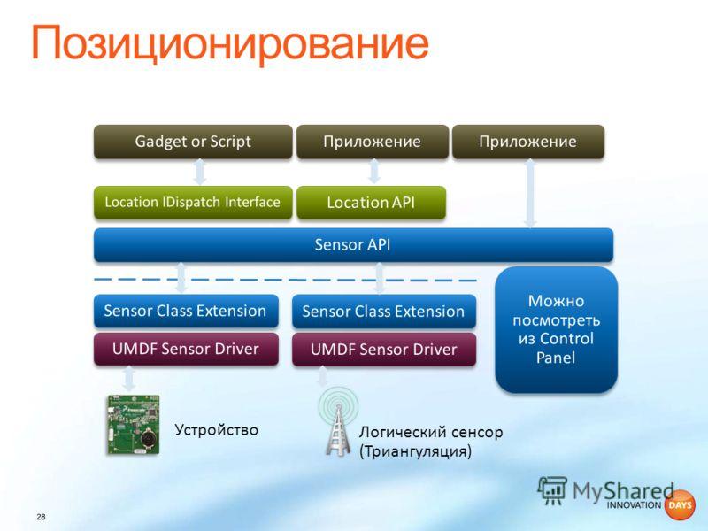 Логический сенсор (Триангуляция) User System