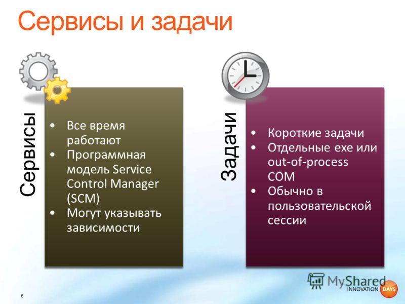 Сервисы Все время работают Программная модель Service Control Manager (SCM) Могут указывать зависимости Все время работают Программная модель Service Control Manager (SCM) Могут указывать зависимости Задачи Короткие задачи Отдельные exe или out-of-pr