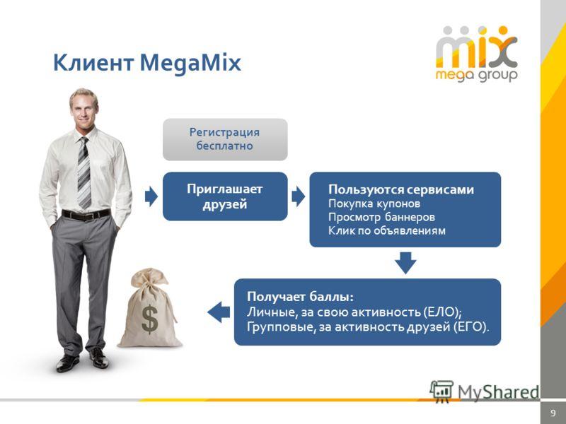Приглашает друзей 9 Клиент MegaMix Получает баллы: Личные, за свою активность (ЕЛО); Групповые, за активность друзей (ЕГО). Регистрация бесплатно Пользуются сервисами Покупка купонов Просмотр баннеров Клик по объявлениям