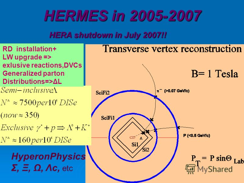 HERMES in 2005-2007 RD installation+ LW upgrade => exlusive reactions,DVCs Generalized parton Distributions=>ΔL HyperonPhysics Σ, Ξ, Ω, Λc, etc HERA shutdown in July 2007!!