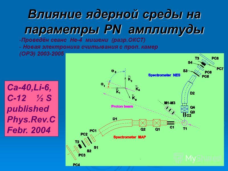 Влияние ядерной среды на параметры PN амплитуды -Проведён сеанс Не-4 мишени (разр.ОКСТ) - Новая электроника считывания с проп. камер (ОРЭ) 2003-2005 Ca-40,Li-6, C-12 ½ S published Phys.Rev.C Febr. 2004