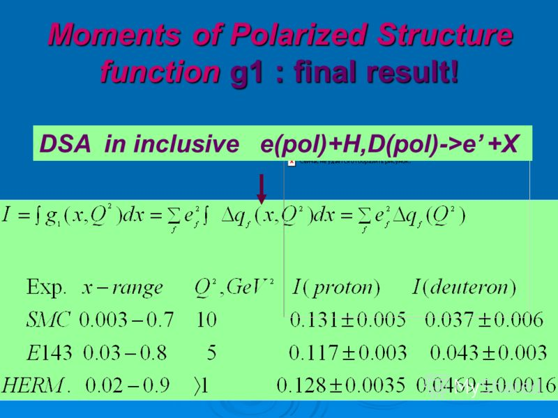 Moments of Polarized Structure function g1 : final result! DSA in inclusive e(pol)+H,D(pol)->e +X