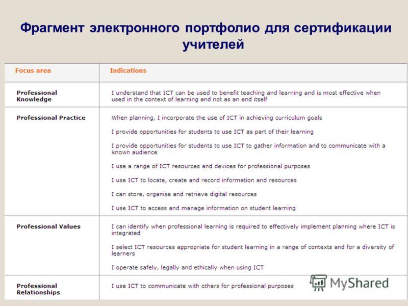 Фрагмент электронного портфолио для сертификации учителей