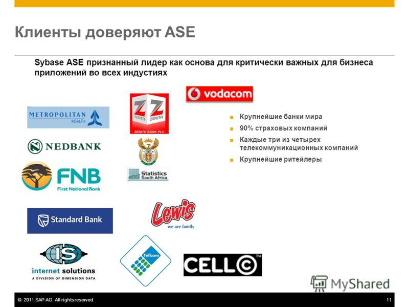 ©2011 SAP AG. All rights reserved.11 Клиенты доверяют ASE Крупнейшие банки мира 90% страховых компаний Каждые три из четырех телекоммуникационных компаний Крупнейшие ритейлеры Sybase ASE признанный лидер как основа для критически важных для бизнеса п