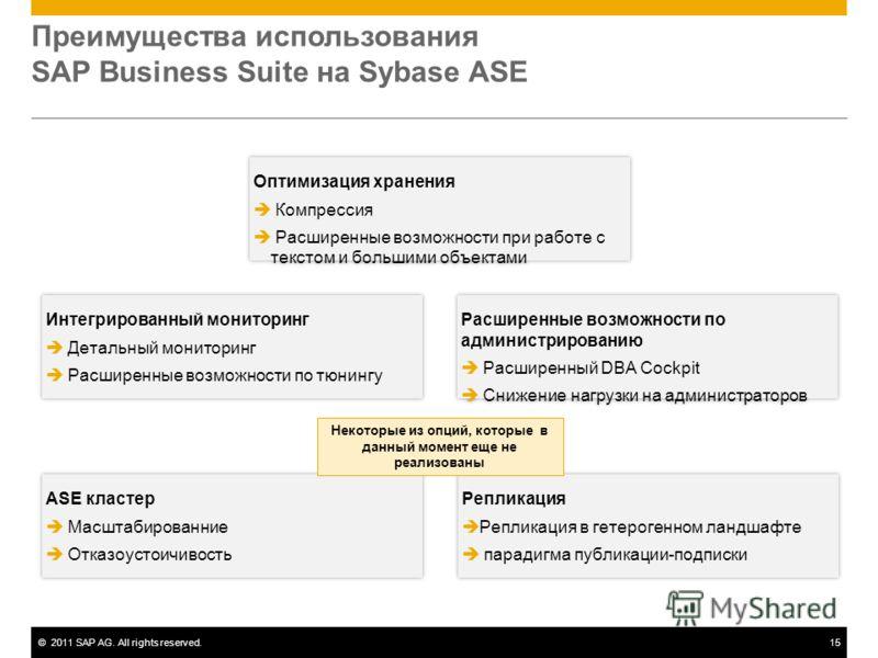 ©2011 SAP AG. All rights reserved.15 ASE кластер Масштабированние Отказоустоичивость ASE кластер Масштабированние Отказоустоичивость Преимущества использования SAP Business Suite на Sybase ASE Оптимизация хранения Компрессия Расширенные возможности п