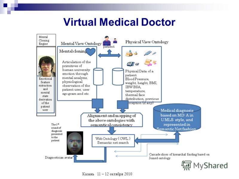 Казань 11 – 12 октября 2010 Virtual Medical Doctor