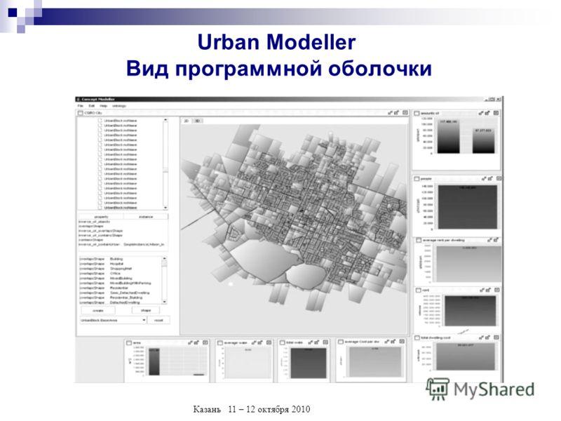 Казань 11 – 12 октября 2010 Urban Modeller Вид программной оболочки