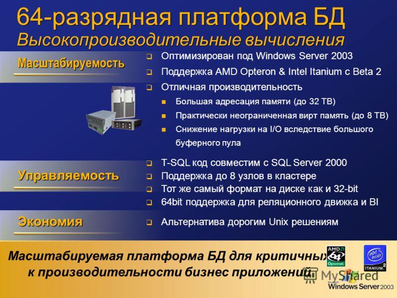 Экономия Масштабируемость Масштабируемая платформа БД для критичных к производительности бизнес приложений Управляемость Оптимизирован под Windows Server 2003 Поддержка AMD Opteron & Intel Itanium с Beta 2 Отличная производительность Большая адресаци