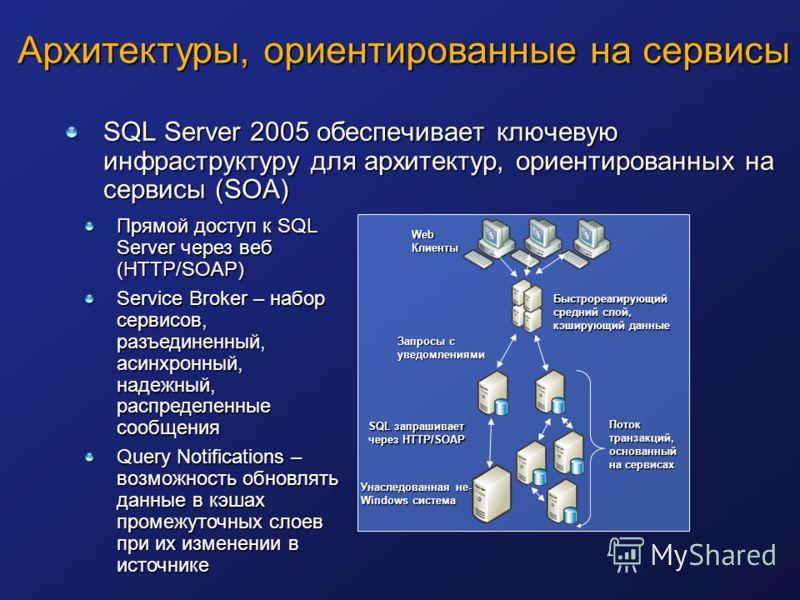SQL Server 2005 обеспечивает ключевую инфраструктуру для архитектур, ориентированных на сервисы (SOA) Прямой доступ к SQL Server через веб (HTTP/SOAP) Service Broker – набор сервисов, разъединенный, асинхронный, надежный, распределенные сообщения Que