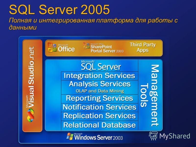 SQL Server 2005 Полная и интегрированная платформа для работы с данными
