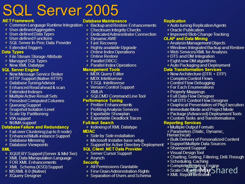 SQL Server 2005.NET Framework Common Language Runtime Integration User-defined Aggregates User-defined Data Types User-defined Functions SQL Server In-Proc Data Provider Extended Triggers Data Types File Stream Storage Attribute Managed SQL Types New
