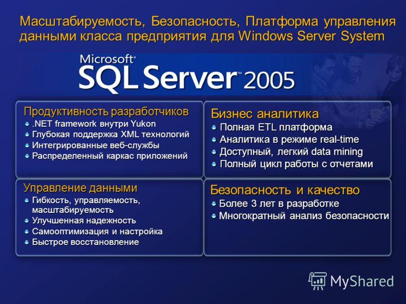 Продуктивность разработчиков.NET framework внутри Yukon Глубокая поддержка XML технологий Интегрированные веб-службы Распределенный каркас приложений Бизнес аналитика Полная ETL платформа Аналитика в режиме real-time Доступный, легкий data mining Пол