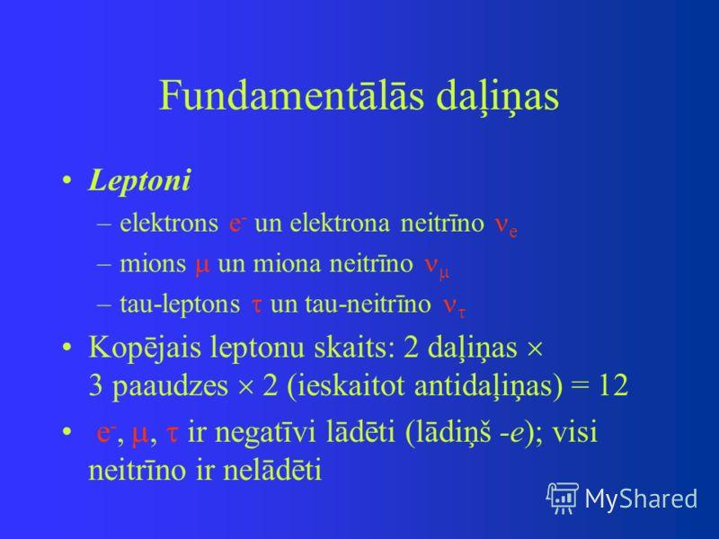 Fundamentālās daļiņas Leptoni –elektrons e - un elektrona neitrīno e –mions un miona neitrīno –tau-leptons un tau-neitrīno Kopējais leptonu skaits: 2 daļiņas 3 paaudzes 2 (ieskaitot antidaļiņas) = 12 e -,, ir negatīvi lādēti (lādiņš -e); visi neitrīn