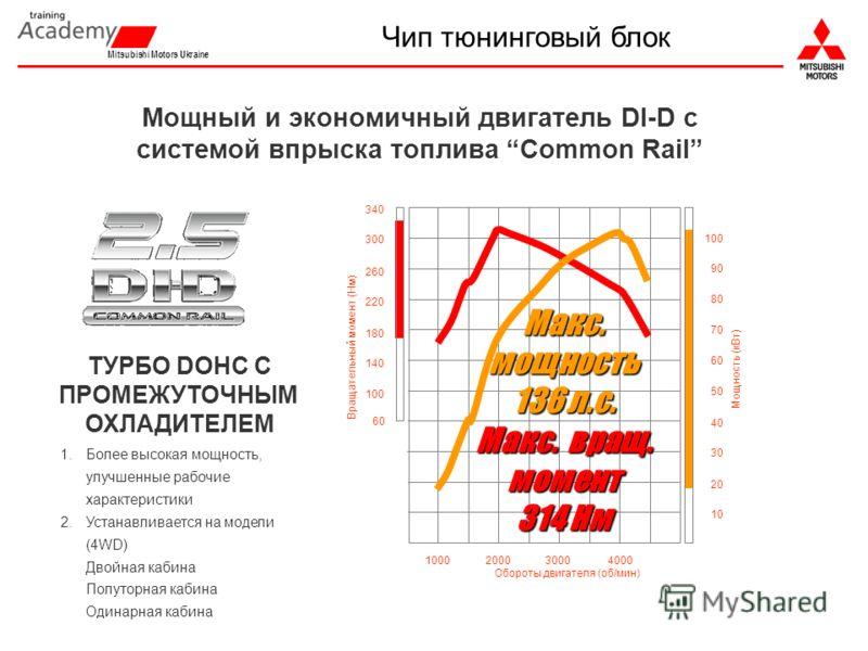 Mitsubishi Motors Ukraine 1.Более высокая мощность, улучшенные рабочие характеристики 2.Устанавливается на модели (4WD) Двойная кабина Полуторная кабина Одинарная кабина 140 180 220 260 300 340 10 20 30 40 50 60 70 80 90 100 1000200030004000 Вращател