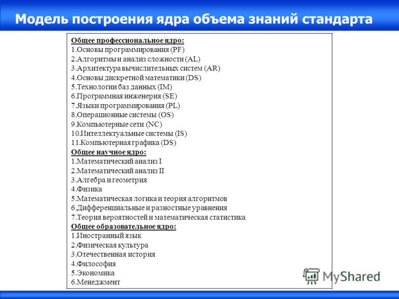 Модель построения ядра объема знаний стандарта Общее профессиональное ядро: 1.Основы программирования (PF) 2.Алгоритмы и анализ сложности (AL) 3.Архитектура вычислительных систем (AR) 4.Основы дискретной математики (DS) 5.Технологии баз данных (IM) 6